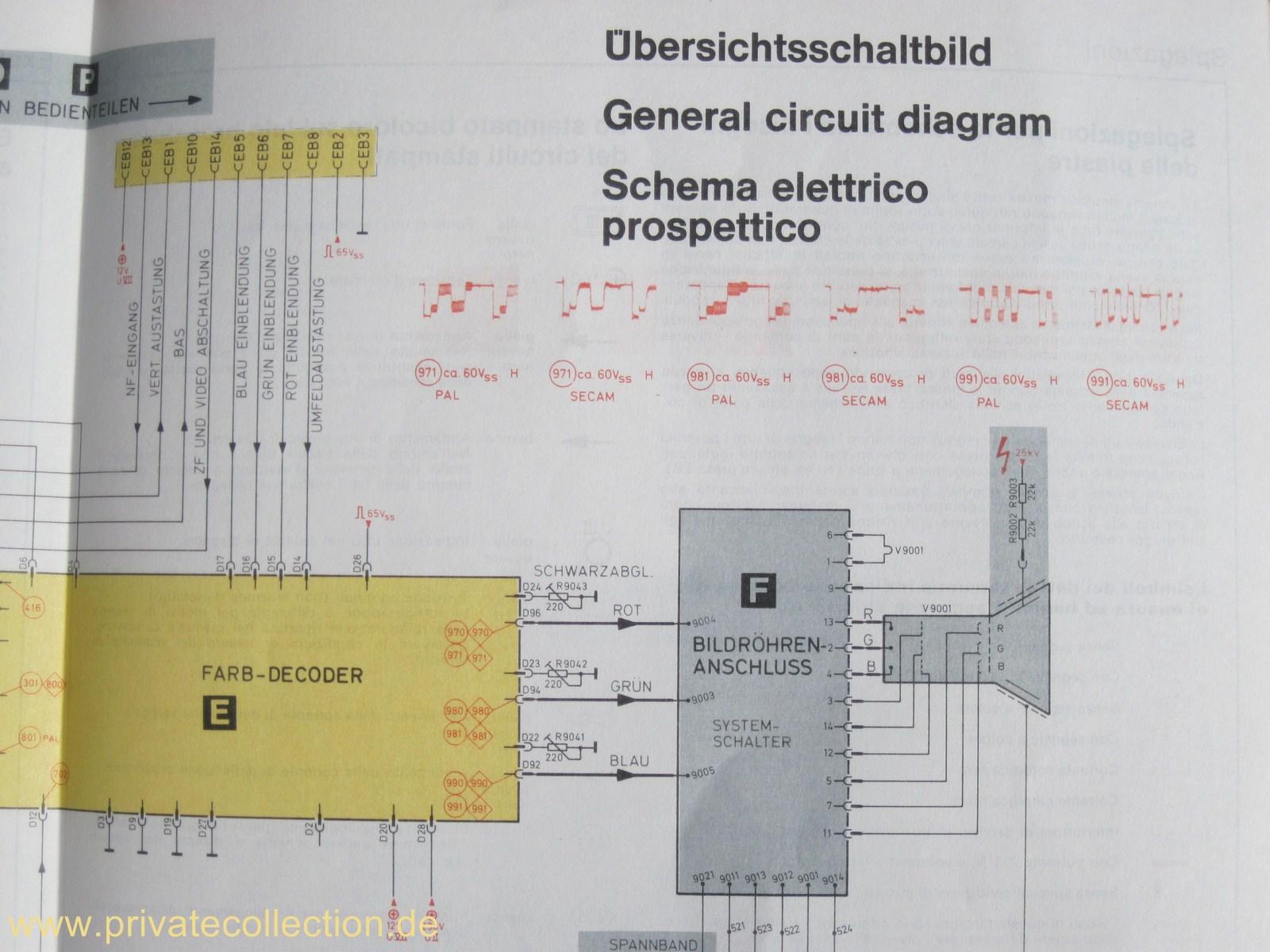 Berühmt Schaltplan Des Telefonkastens Ideen - Der Schaltplan ...